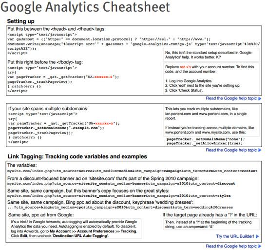 Google Analytics Cheatsheet