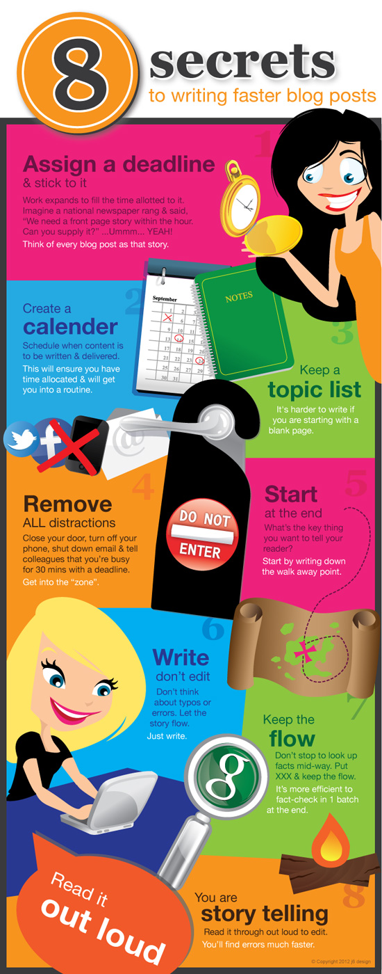Write Faster Blog Posts